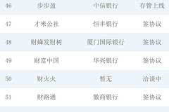 阿尔特家具开幕活动总结 - 豆丁网全凤奥特曼_耿瑜海_新浪博客