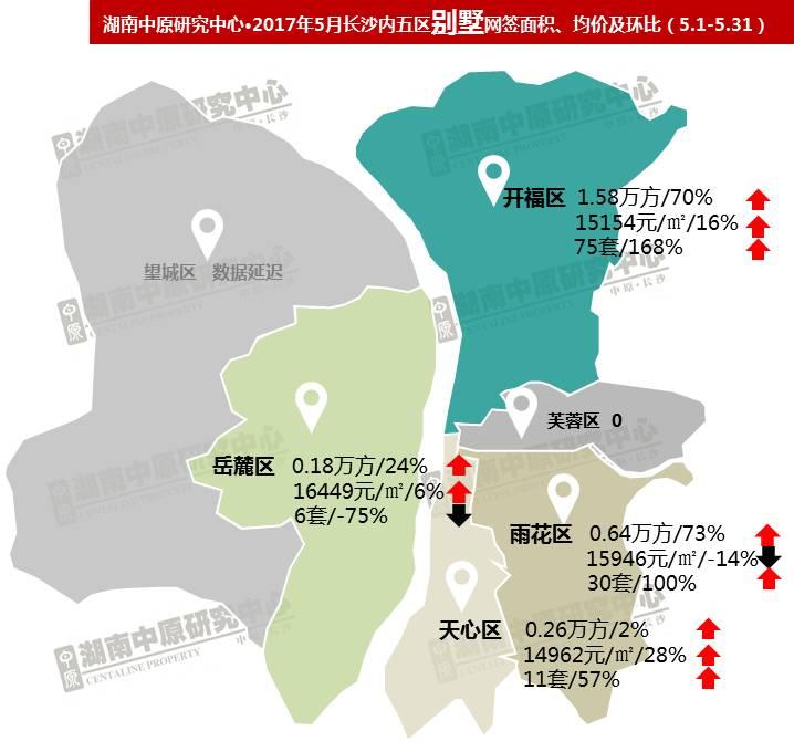 【中原发布】长沙楼市5月区域热力图