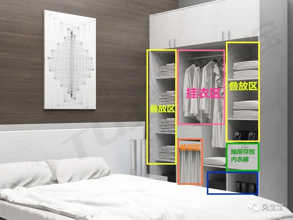 除去衣柜的内部设计,衣服的收纳整理方式也有技巧.