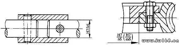 机械零件图纸标注技巧