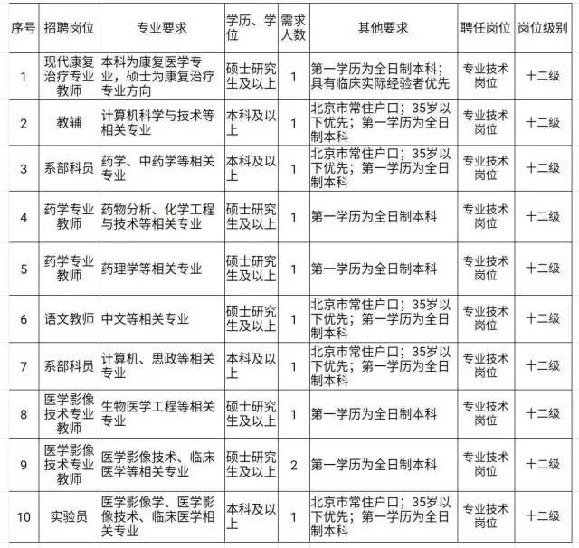 2018年北京卫生职业学院招聘公告