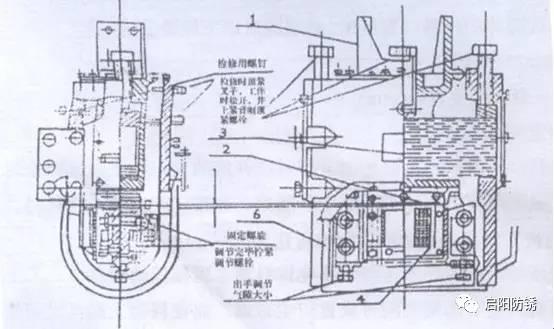 液压阀块内部结构