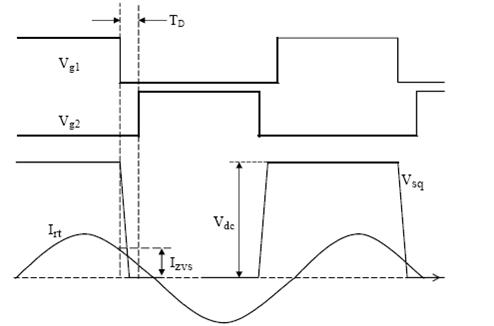 """""""狠""""完整的llc谐振半桥电路分析与计算!"""