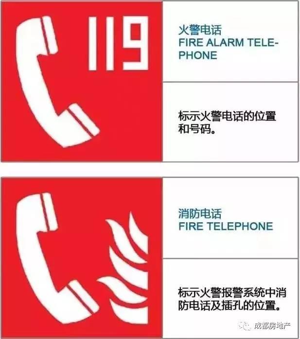 科技 正文  消防安全标志由安全色,边框,以图象为主要特征的图形符号