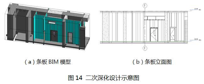 2.3 机电专业 机电专业在设计院原有深化设计模型基础上开展详细深化,根据招采情况对末端及大型设备进行详细模型制作。如图25所示,是机电专业的BIM设计,图15(a)是在设计阶段进行的,而图15(b)是在施工阶段进行的,二者相比,细化程度差别很大,主要原因是由于机电的具体型号常常都是在施工阶段才确定,但只有确定之后才能根据具体型号达到真正意义上的协同。过去常遇到的情况是设备进场后,发现所有的路由都发生改变,之前的预留和预埋都不符合设备要求,必然会造成大量拆改、产生浪费,因此应务必在进场前将设备确定,深化