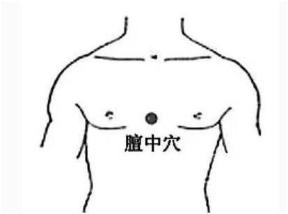 穴_捶胸:即捶两乳头连线中点的穴位——膻中穴,这个穴位也被称为出气穴.