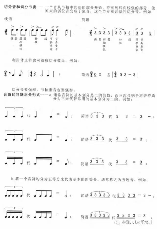 收藏贴丨五线谱与简谱的音符时值对照表