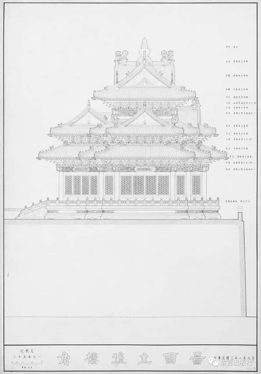 学术|《北京城中轴线古建筑》编辑——记一次难忘的历史文献刊布