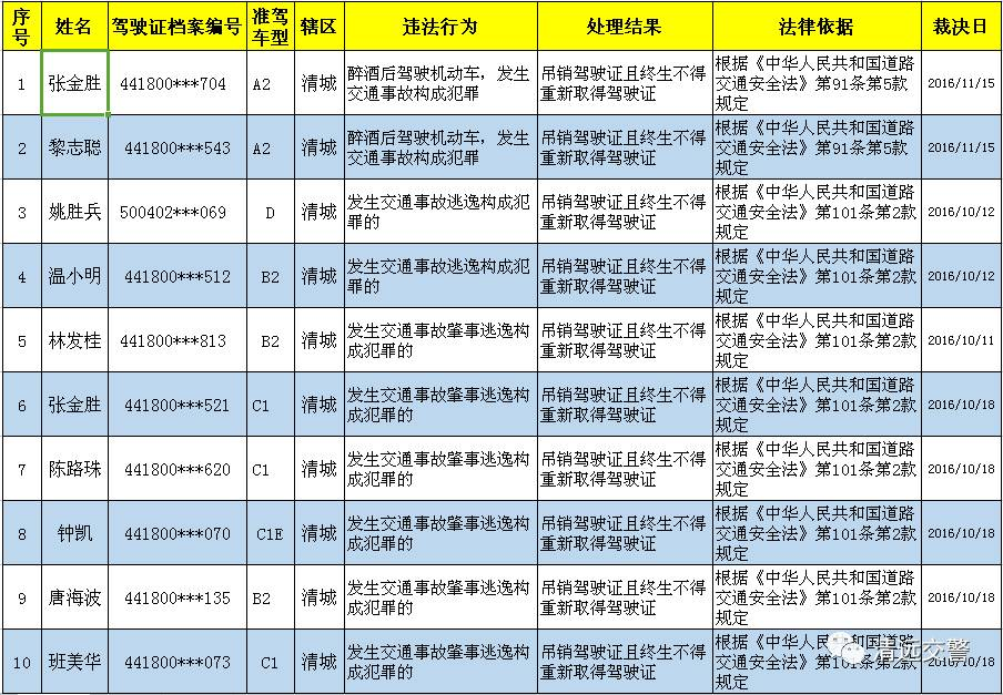 清远人口2017_山水 天空 场景