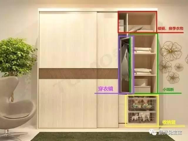 衣柜设计很重要,内部结构和整理更重要!