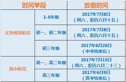 贵州省中小学2017年暑假放假时间表,转走不谢!
