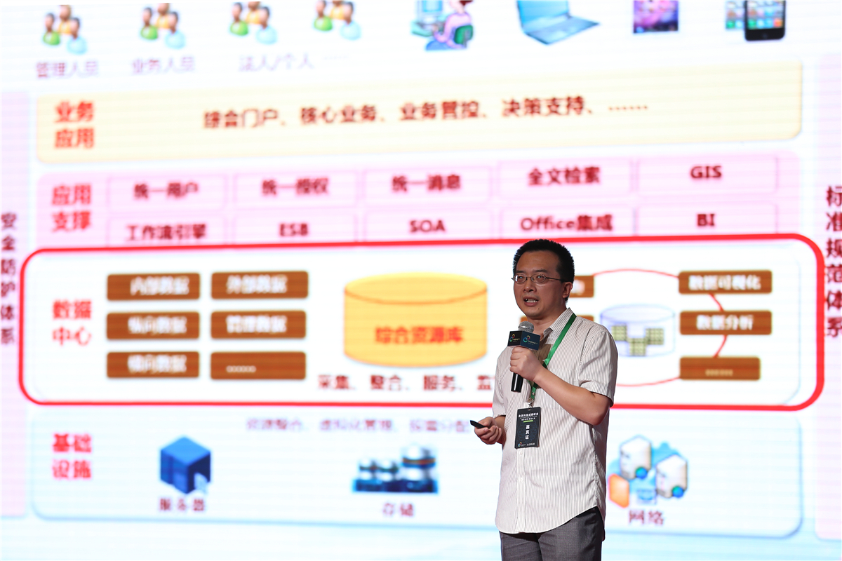 永洪科技成都大数据峰会召开 构建数据共赢之道 26