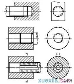 CAD的螺纹画法及标注技巧