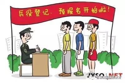 【特别关注】晋城市城区2017年兵役登记通告