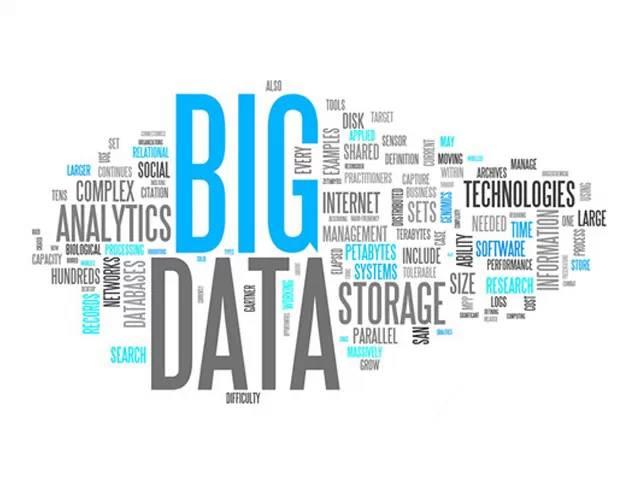 通过建立精准数据库,研究客户购买行为和动机,有针对性地挖掘客户需求