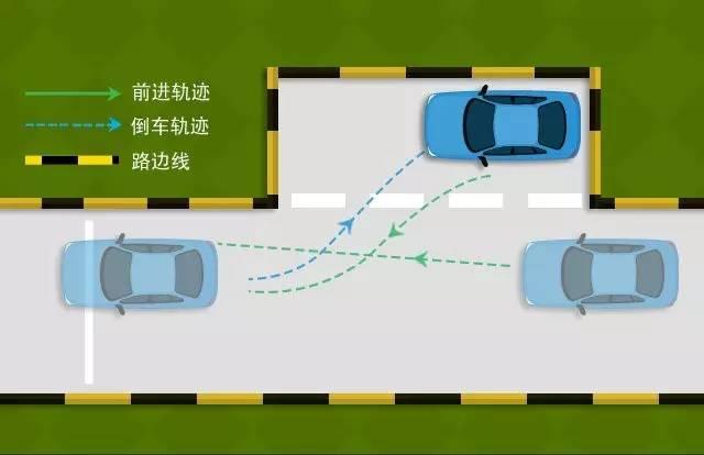 侧方停车视频 图文教程 介绍如何通过后视镜判断点位