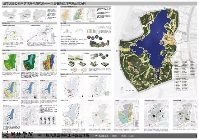 城市综合公园雨洪管理体系的构建 —以贵安新区月亮湖公园为例
