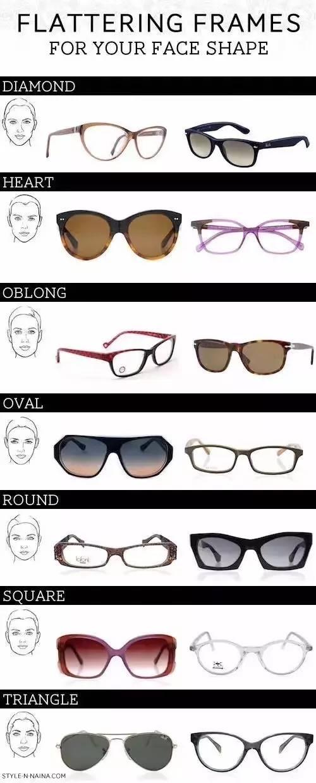 圆脸,方脸最好是挑选方形的大框眼镜,可以达到一个修饰脸型的效果.
