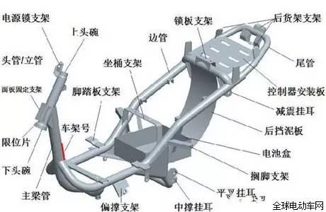 钢管车车架设计图纸-电动车零部件四大件的格局
