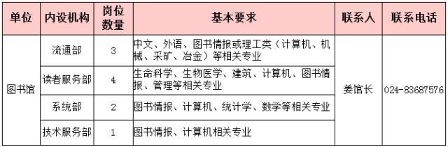【招贤】东北大学图书馆2018年岗位招聘启事图片
