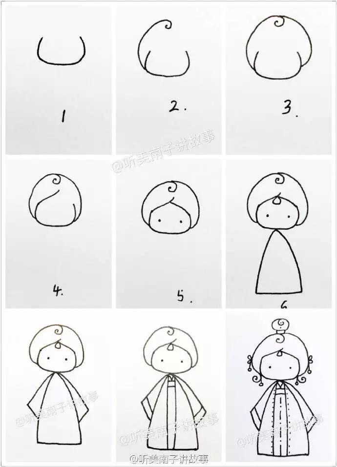 手账简笔画教程 | 跟美南子学画中国娃娃(美南子)