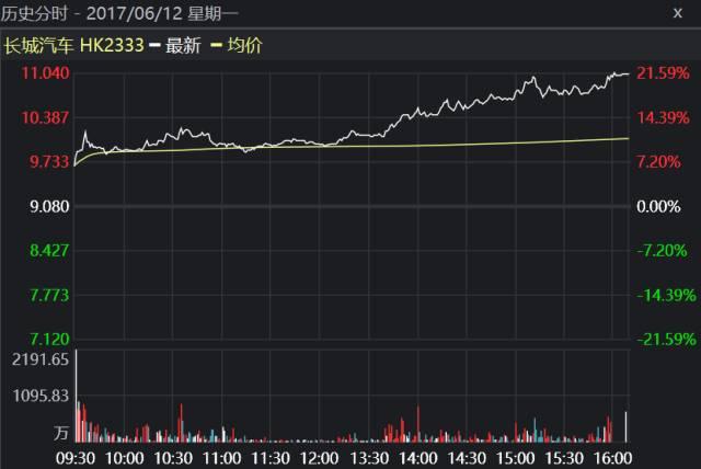 吉利汽车股票代码a股图片