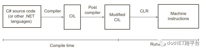 电路 电路图 电子 设计 素材 原理图 688_176