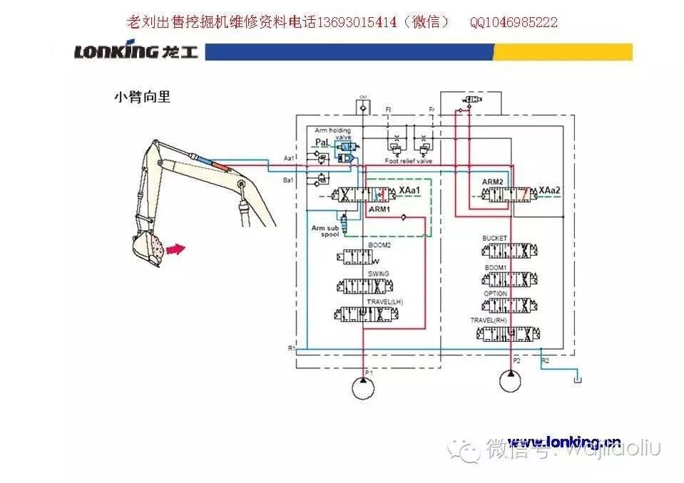 挖掘机 液压系统,原理图,实体图解剖,部件功能——龙工挖机图片