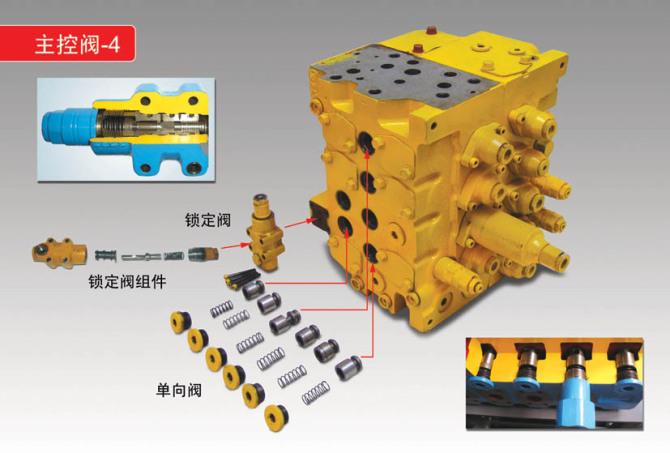 挖掘机分配阀常见故障与维修图片