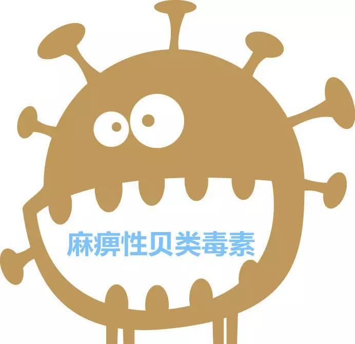 麻痹性贝类毒素是我国海洋赤潮毒素中最常见的毒素之一,约占藻毒素