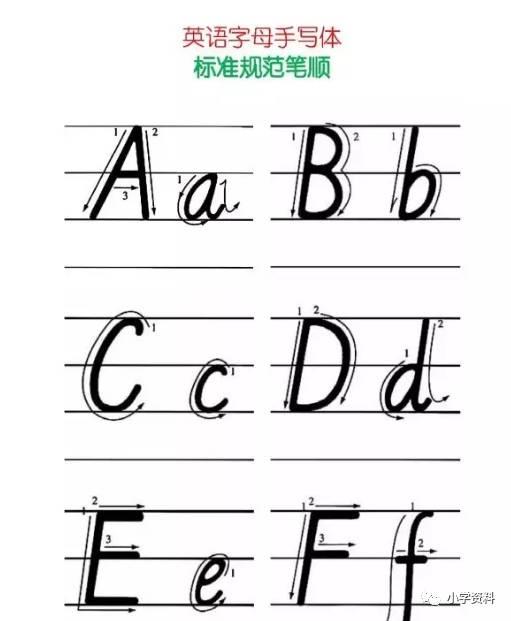 英语字母动画学习 书写笔顺 书写练习本 最好的英语启蒙学习资料