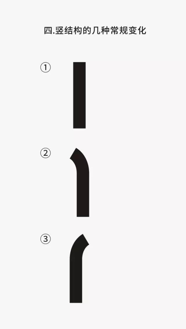 套路在手,变化我有 字体设计笔画基本变化套路