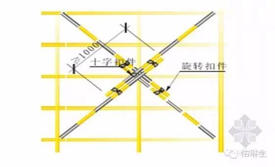 跨度24m的钢结构图纸