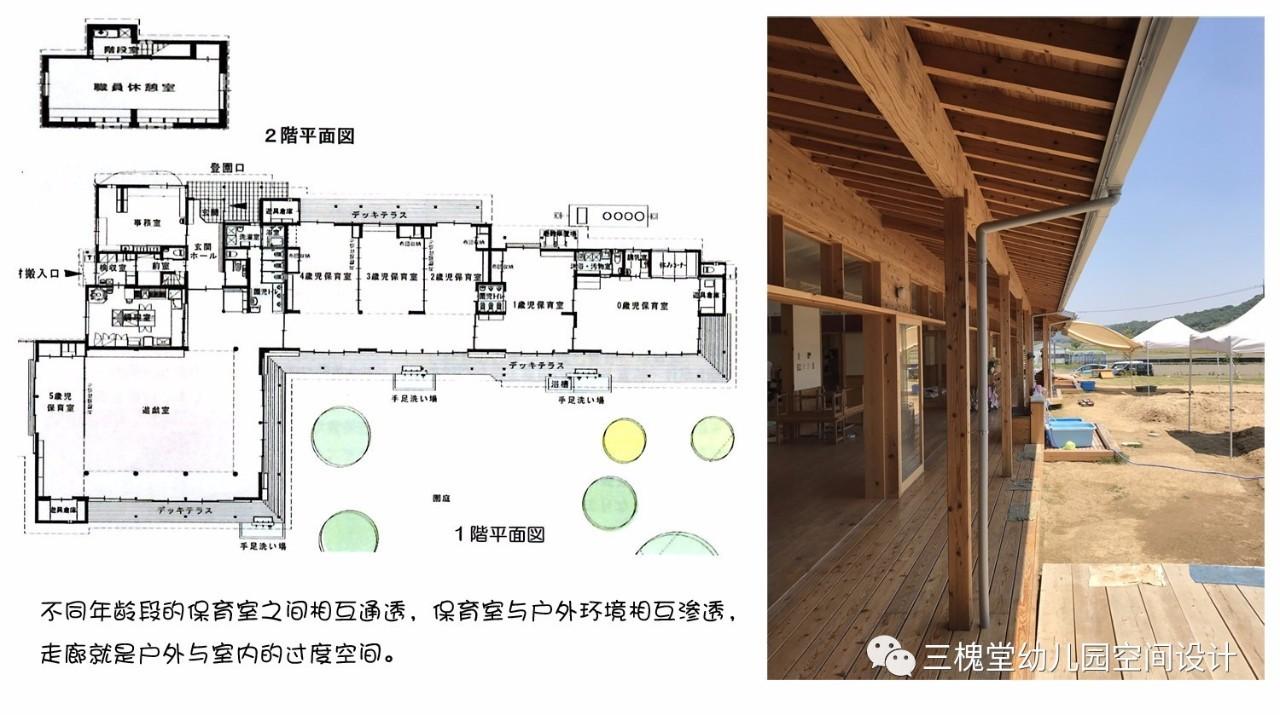 教育 正文  1.2幼儿园空间创设注重室内外空间的渗透 1.