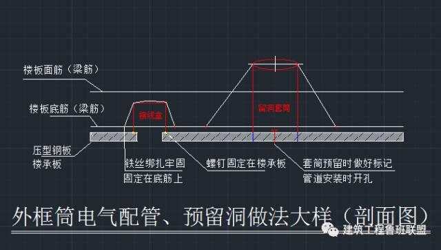 预埋时开孔的直径应比接线盒口径偏小,防止出现因线盒无法完全覆盖所