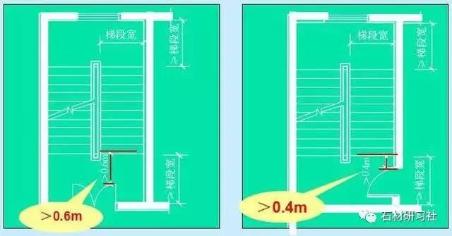 关于楼梯的设计与计算方法