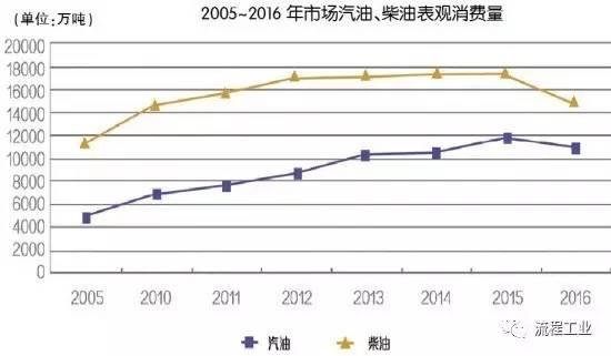 2819年中国GDP的增长速度是_德媒对中国连这词都用上了(3)