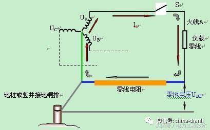 导线是将一系列测量控制点,依相邻次序连接而构成折线形式的平面控制