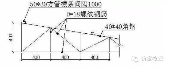 怀孕舍内猪栏组成:母猪定位栏:600*2050,184套;母猪定位栏:700*2050