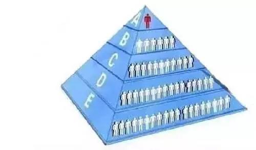 非法传销的金字塔模式