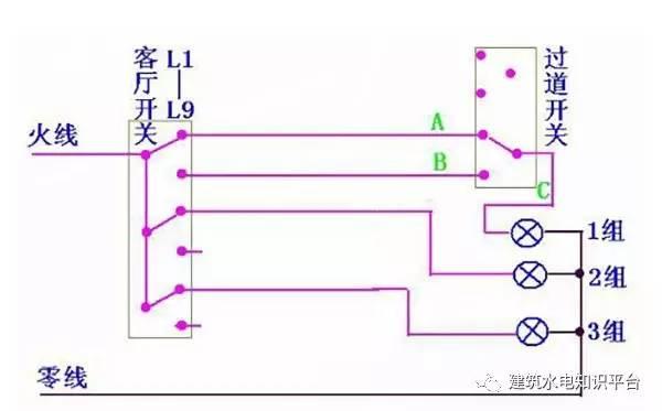三,三联双控开关接线图(含原理的接线方法) 1,三联双控开关接线图