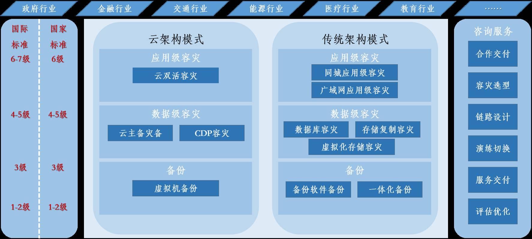 软件应急预案模板