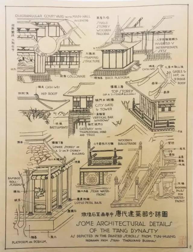 看了梁思成的手绘图,就明白林徽因为啥没选徐志摩!