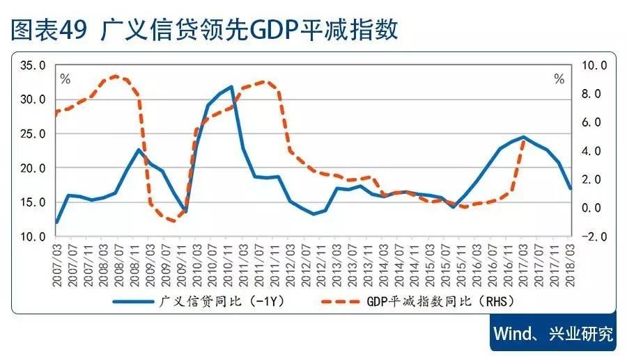 影响gdp的各种指数_股市指数的上涨对GDP有直接影响吗