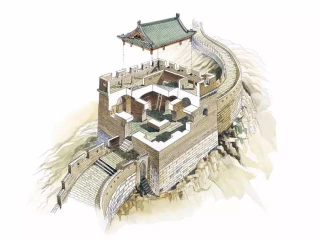 北京八达岭长城敌台