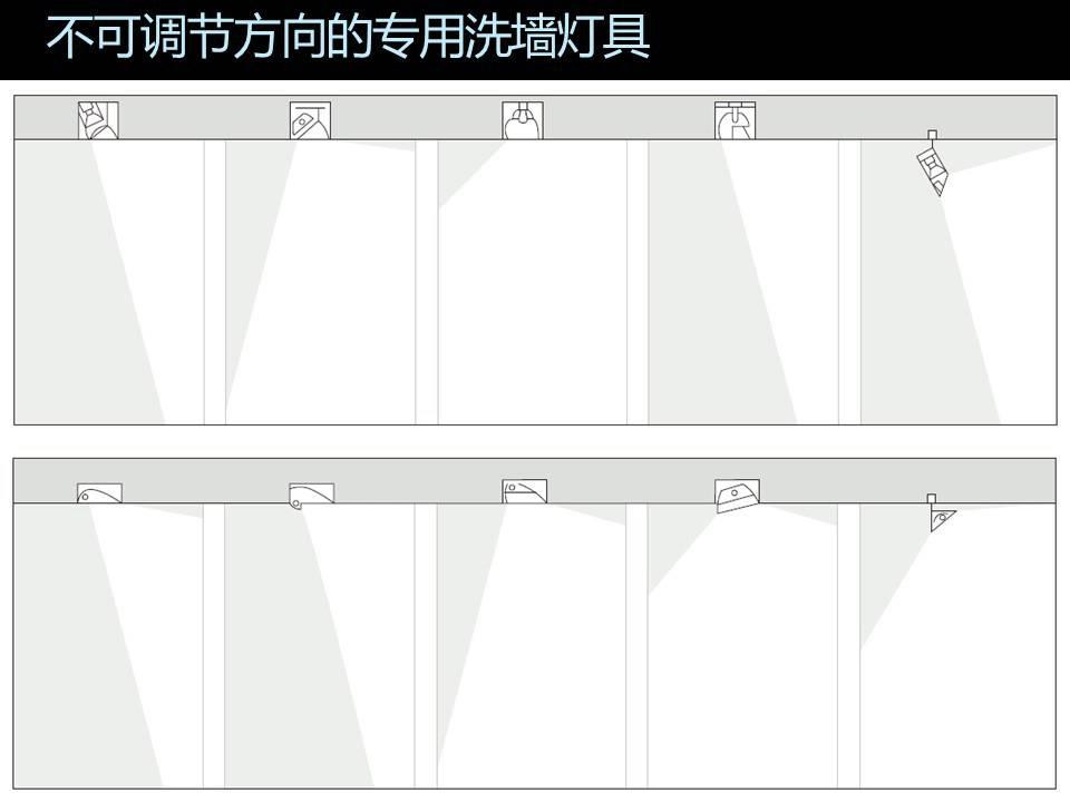 照明应用商场中的室内立面案例招聘解析【设蕉城海易上设计模具设计图片