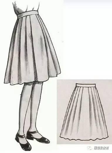 三种褶裥裙的结构设计与制图