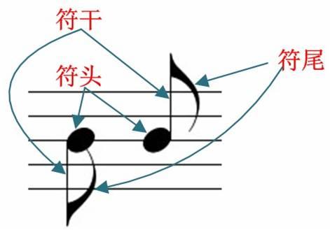 简谱视唱音阶练习谱子