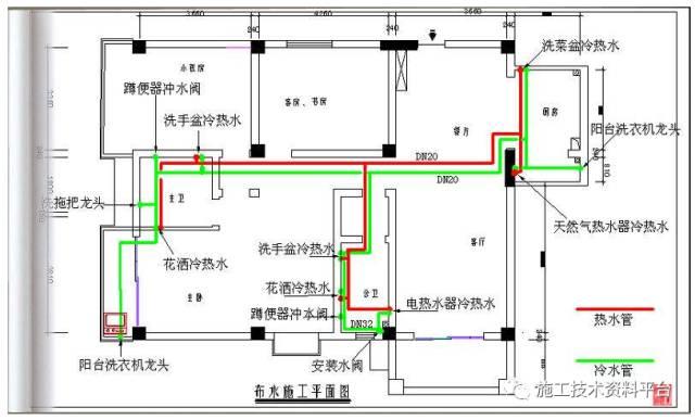 水电施工图纸怎么看