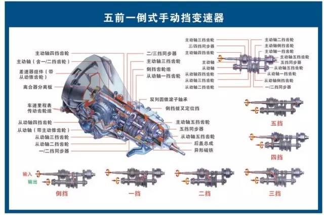 老外大卸八块讲解:汽车和发动机零部件的构造(wifi)